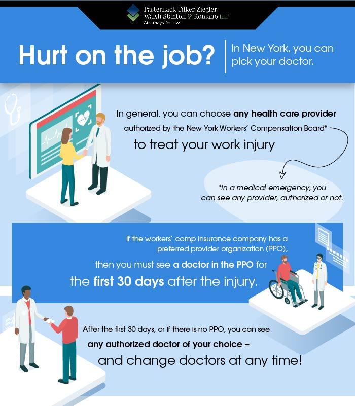 Hurt On The Job infographic