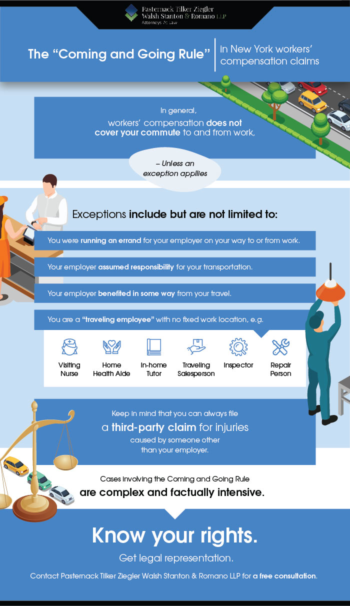 Coming and Going Rule Infographic