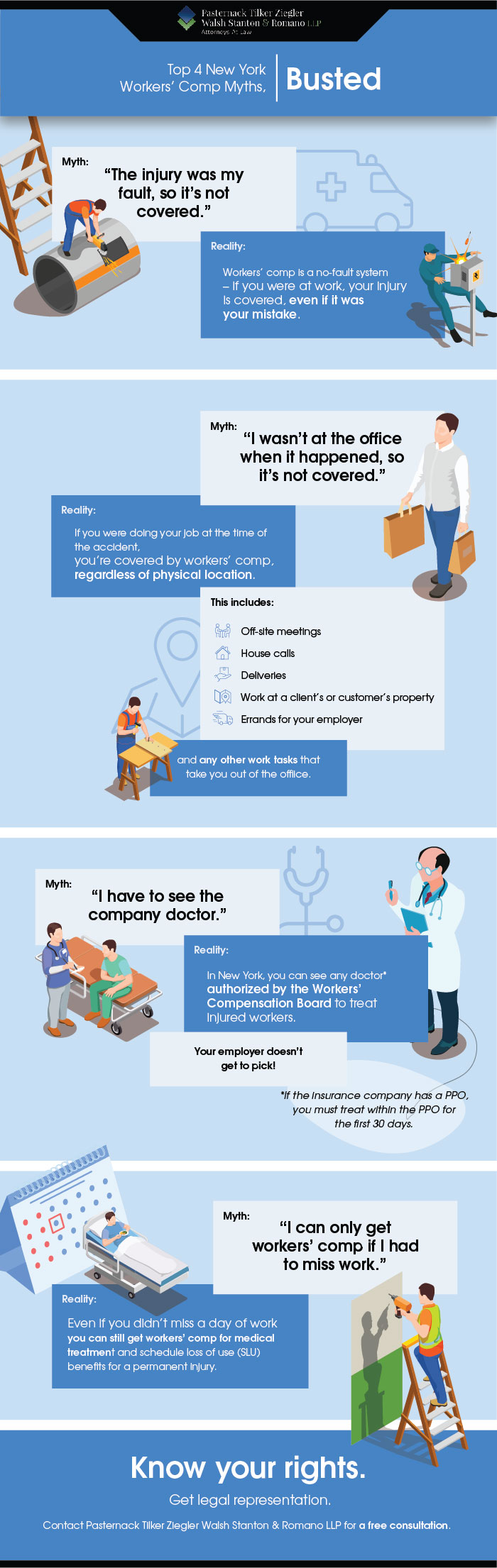 Workers' Compensation Myths and Misconceptions infographic