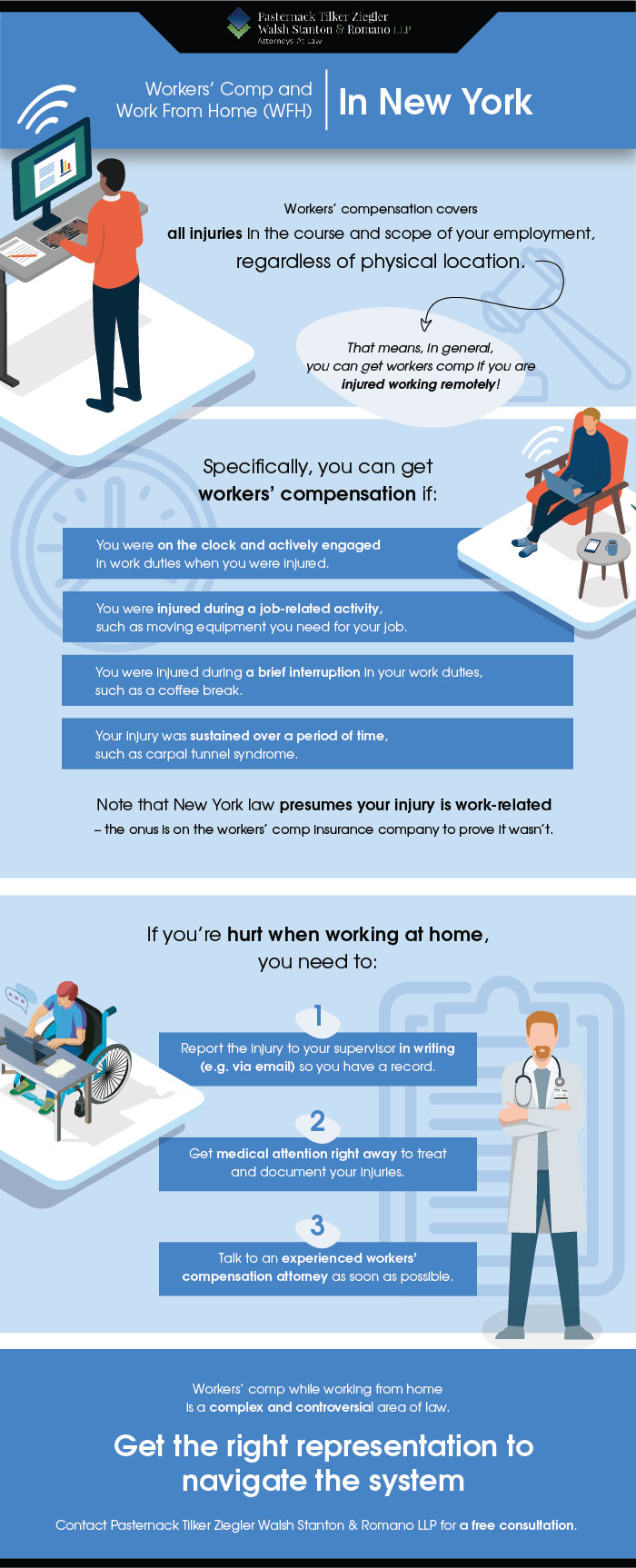 Work From Home and Work From Home infographic